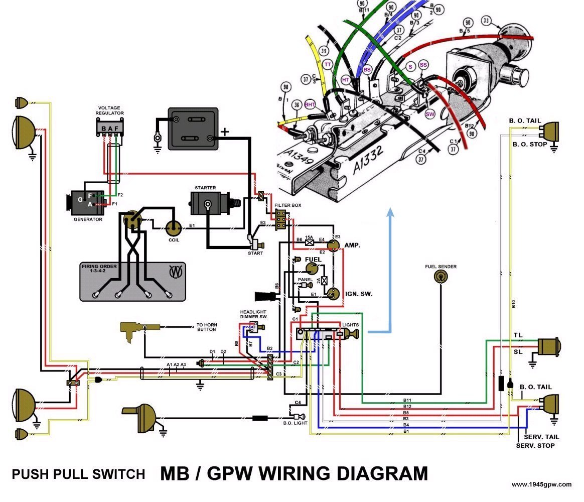 DIAGRAM] 1944 Willys Wire Diagram FULL Version HD Quality Wire Diagram -  20867261WIRING.CONCESSIONARIABELOGISENIGALLIA.ITconcessionariabelogisenigallia.it
